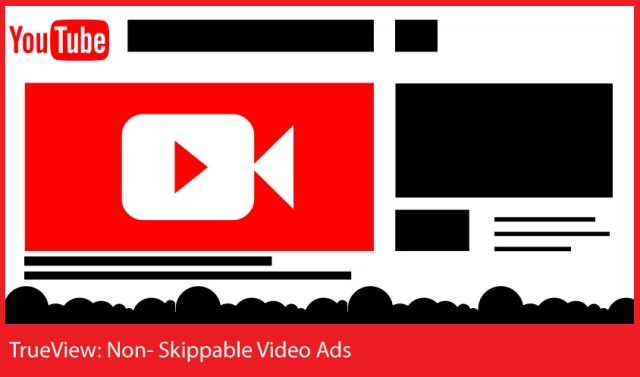 Non-Skippable-Video-Ads