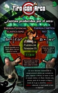 Afiche_Física