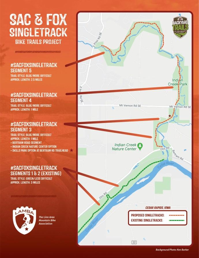 Sac and Fox Singletrack Trails Map