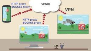 VPN туннель