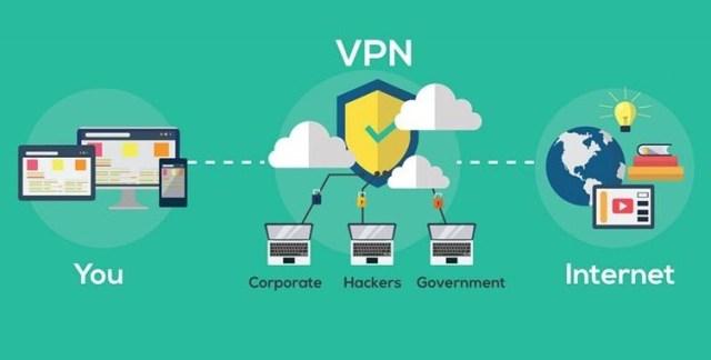 Как работает технология VPN