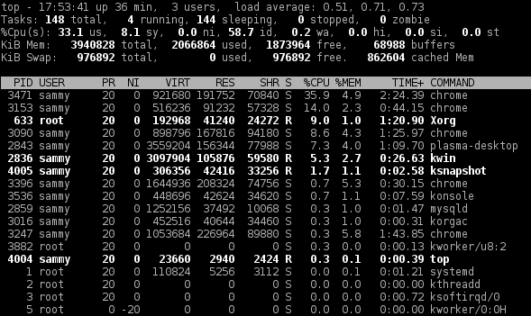 top task manager for linux