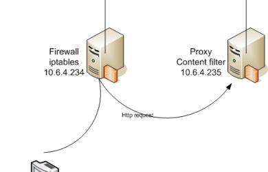 Firewall | LinuxConfig net