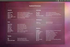 Unity 5 Keyboard Shortcuts
