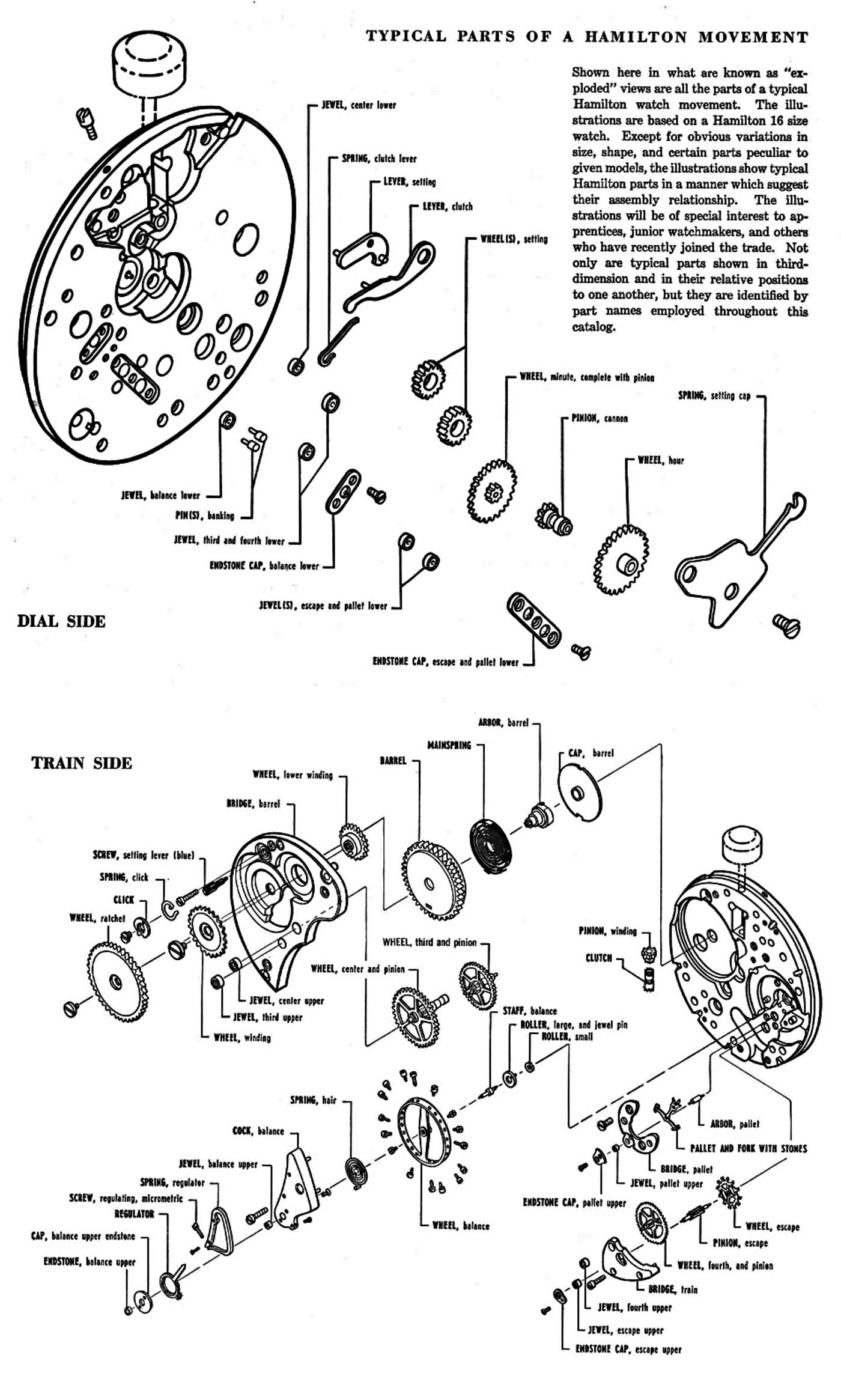 alarm schematic diagram