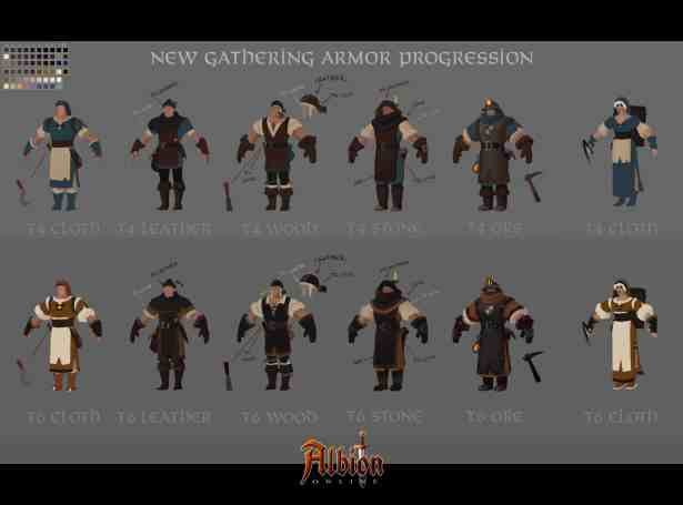 albion online gatherer equipment available in linux