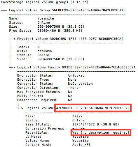 Install Ubuntu14 04 LTS on Macbook Pro – hopelessrelentless
