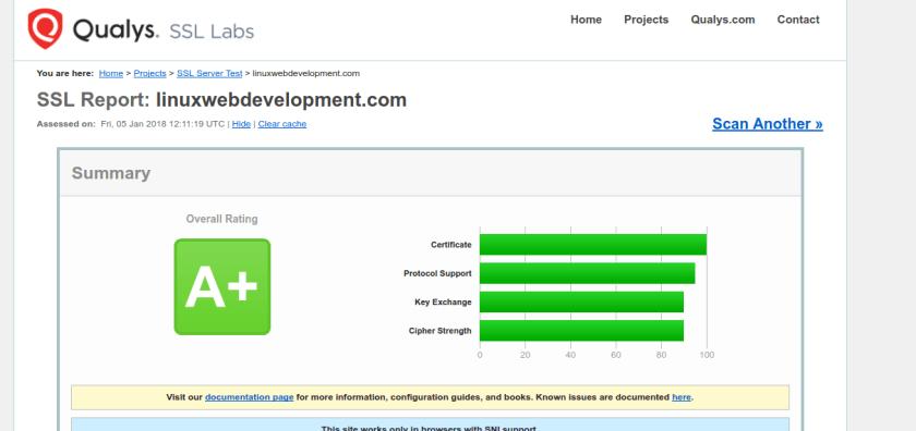 linuxwebdevelopment.com ssl security checked