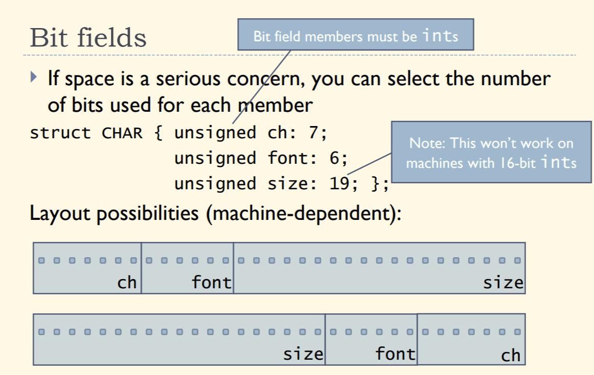 c struct 冒號 bit field 位域 – 微糖綠