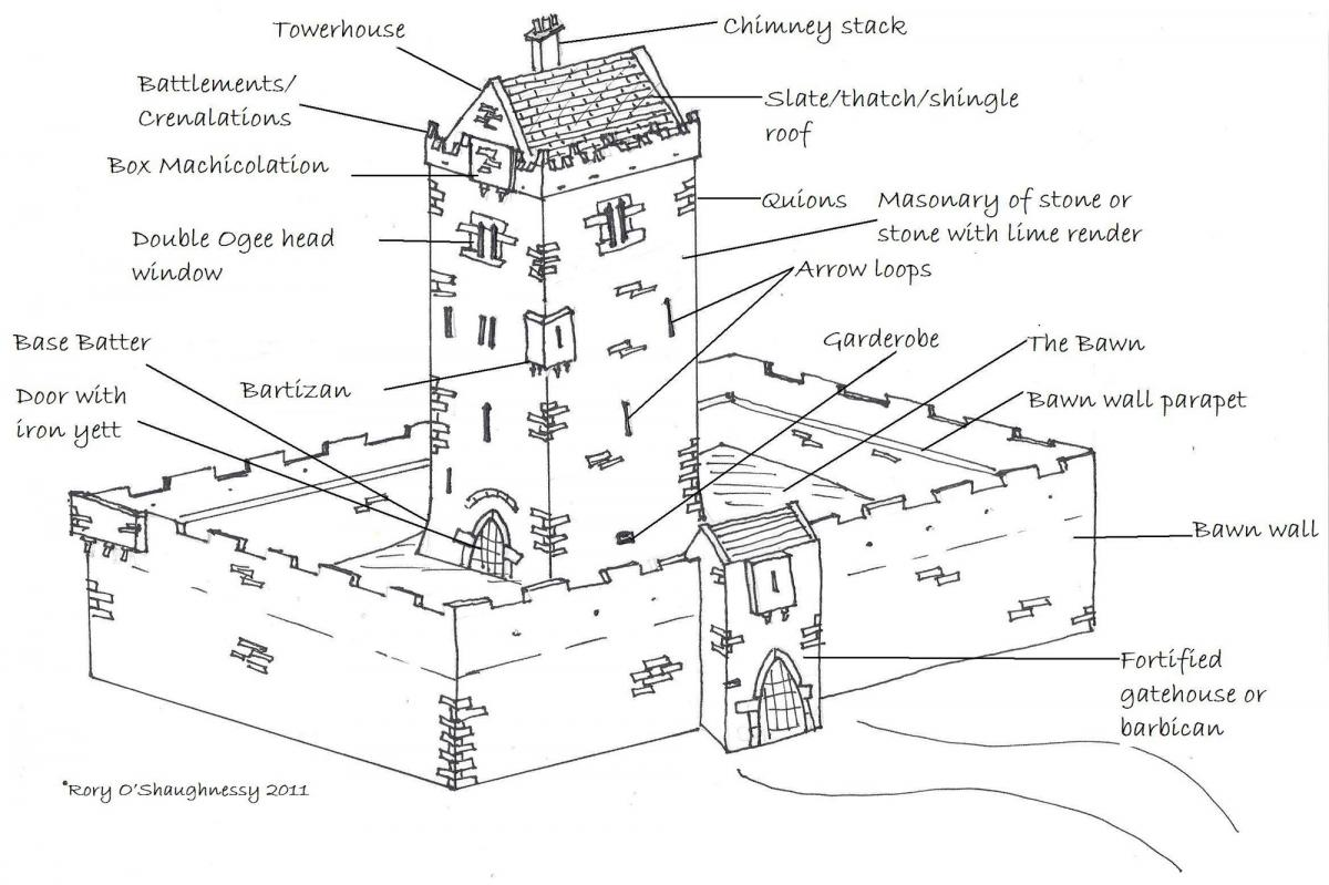 Me Val Tower Houses