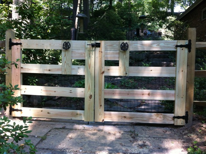 Custom Build Gate