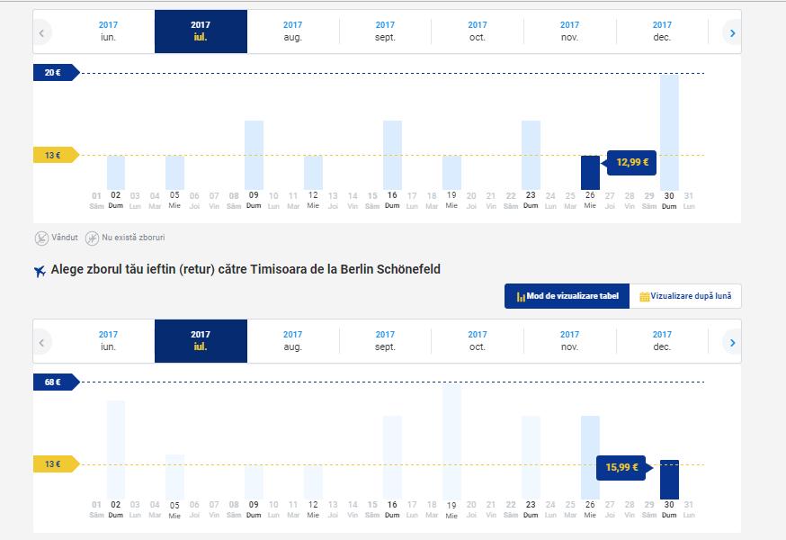 simulare-ofertă-ryanair-escapadă-de-vară-timișoara-berlin