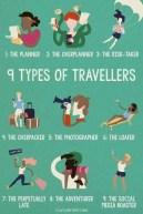 Tu ce tip de călător ești? Alege două variante