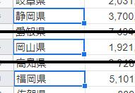 """""""静岡県""""・""""岡山県""""・""""福岡県"""""""