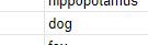 """""""dog""""は検索されません"""