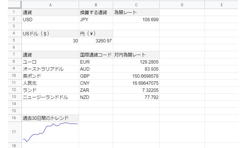 換算 ドル ドル円換算