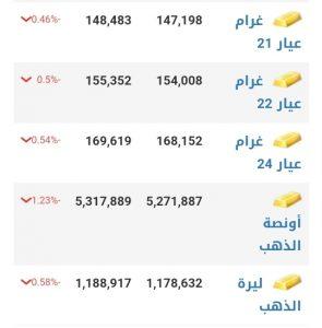 أسعار الذهب في مدينة دمشق عند إغلاق يوم السبت 16 كانون الثاني