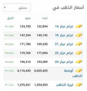 أسعار الذهب في مدينة دمشق عند إغلاق يوم الثلاثاء 16 شباط
