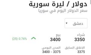 سعر الدولار في مدينة دمشق عند إغلاق يوم السبت 20 شباط