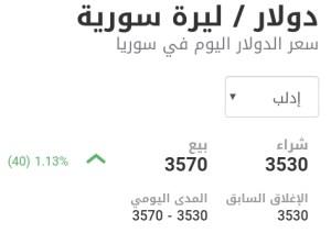 سعر الدولار في مدينة إدلب عند إغلاق يوم السبت 27 شباط