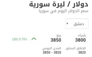 سعر الدولار في مدينة دمشق عند إغلاق يوم الاثنين 1 آذار