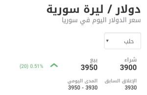 سعر الدولار في مدينة حلب عند إغلاق يوم الثلاثاء 2 آذار