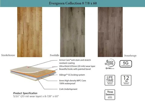floor tile ceramic tile serving