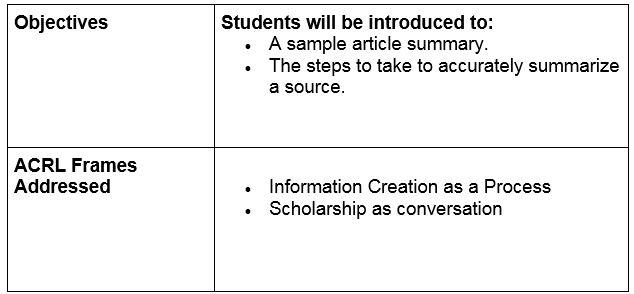 Writing a Summary in Three Steps | www.lis101.com