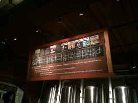 Every brew house had a board to display their beers, alcohol, and bitterness ratings.