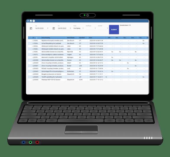 Proces management van Lisaas ERP Software