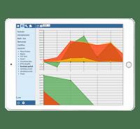 Met Lisaas ERP software genereert u een sluitende begroting.