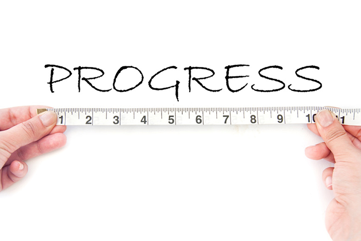 Measuring your Progress Regularly is how you become Successful.