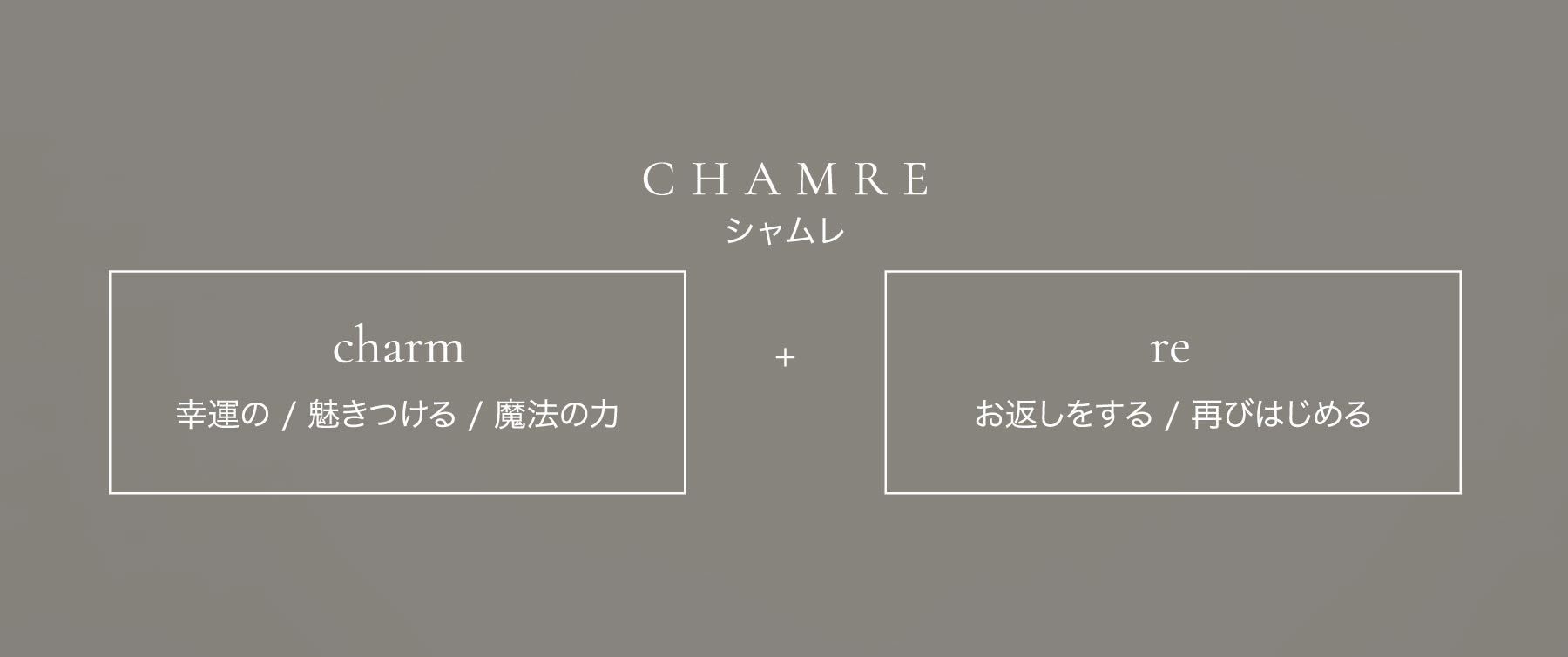 Chamre name concept