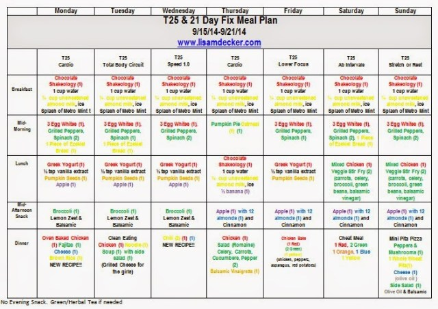 21 day fix meal plan, meal planning, clean eating