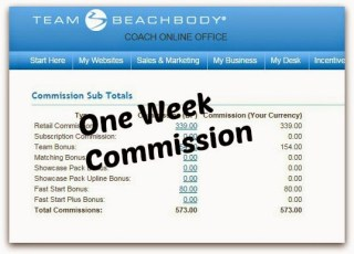 Becoming a Beachbody Coach, Beachbody Coach Free Group, Work from Home Opportunities,  Health and Fitness Jobs, Part Time Health and Fitness Jobs, Beachbody Reward