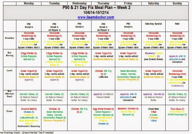 21 Day Fix, P90, P90 Workout, Clean Eating, Meal Planning