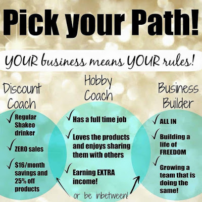 Can I Really Fit Beachbody Coaching Into My Schedule Find