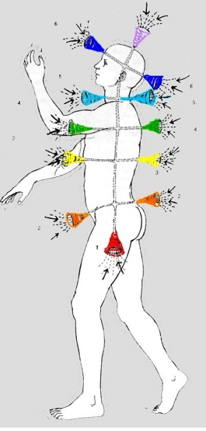 Chakra Removal, Implants And The New Energy Part I