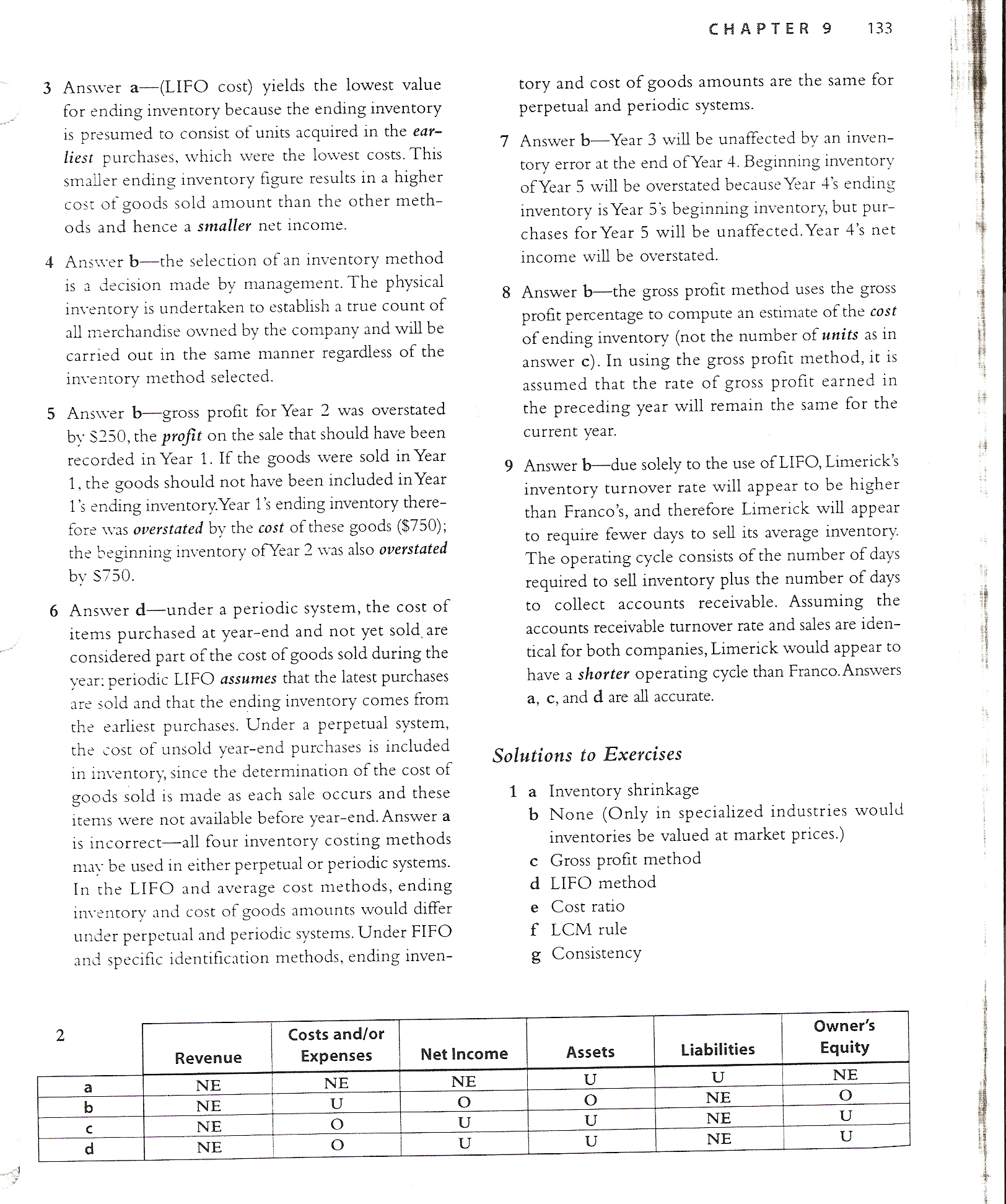 Accounting 1 Chapter 9 Worksheet Answers