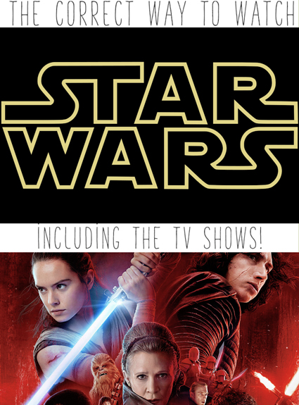 Star Wars Watch Order – Including TV Shows!