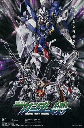 Gundam 00 Online