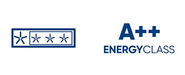 Eficiencia energética del mini frigorifico Severin KS 8824