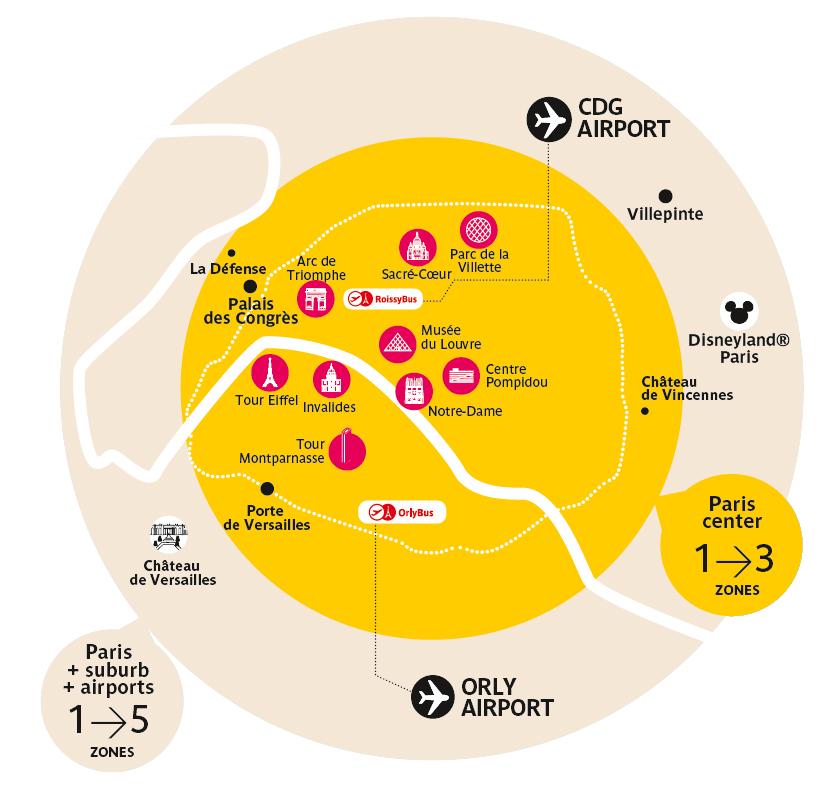 zones_touristes