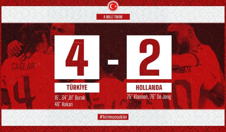 Türkiye – Hollanda Maçı Sonrası Twitter Tepkileri