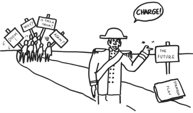 drawing of a general asking workers to charge toward the future with a strategic plan