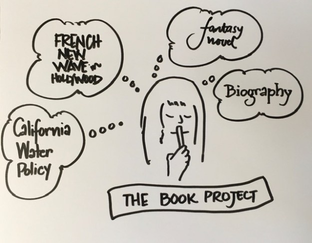 Drawing of a person thinking about possible book projects