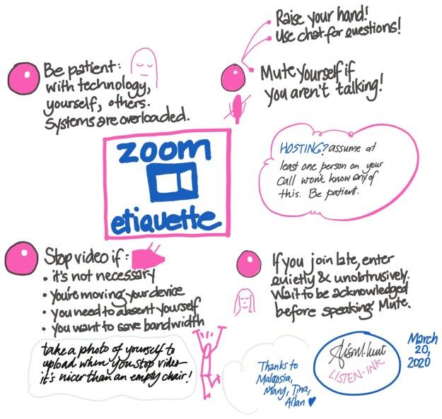 Diagram displaying Zoom (videoconference) etiquette