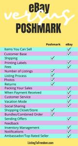 ebay versus poshmark