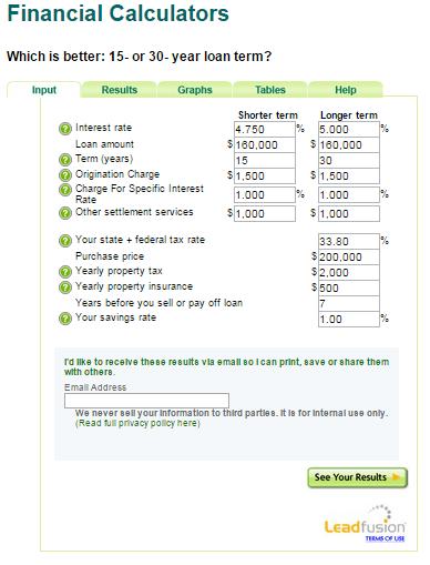 mt loan term calculator