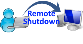 free-software-to-remote-shutdown-pc